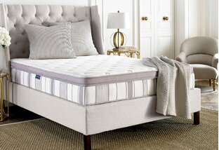 Beds, Headboards & Mattresses