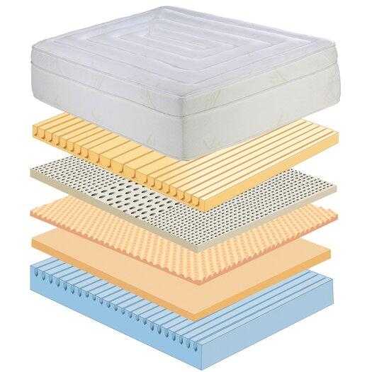 "Eco-Lux 14"" Sorento Latex Foam Mattress"