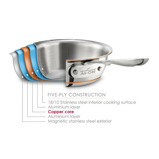 All-Clad Copper Core 7 Piece Cookware Set