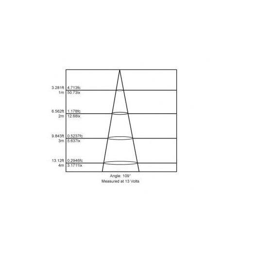 Bulbrite Industries 2.6W 13-Volt (3000K) LED Light Bulb