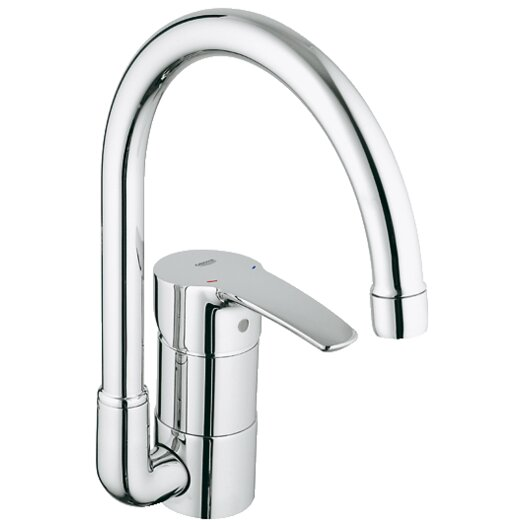 Grohe Eurostyle Single Handle Single Hole Kitchen Faucet
