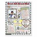 <strong>Instant Personal Poster Sets, Read All About Me, 30/Pack</strong> by Scholastic