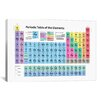 iCanvasArt 'Periodic Table of Elements II' by Michael Tompsett Textual Art on Canvas