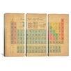 iCanvas Michael Thompsett Periodic Tableof theElements III 3 Piece on Canvas Set