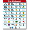 <strong>Chartlet The Alphabet 17x22</strong> by Frank Schaffer Publications/Carson Dellosa Publications