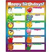 Teachers Friend Chart Happy Birthdays 17x22 Plastic