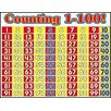 <strong>Counting 1-100 Math Wall Chart</strong> by Teachers Friend