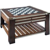 Checkers Tables