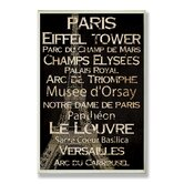 Paris New York and London Cities and Words Home Office Wall Plaque (Set of 3)