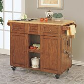 Powell Kitchen Islands