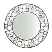 Powell Mirrors