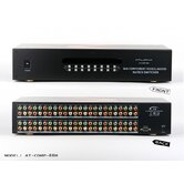 Professional 8x8 Component Video with Analog and Digital Audio Matrix Switch
