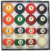 Standardized Pool Ball Set with Big Numbers
