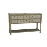 Pulaski Sofa & Console Tables