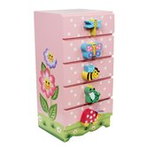 Teamson Kids Jewelry Boxes