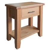 Furniture Link Console Tables