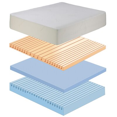 "Eco-Lux 11""  Roma Latex Foam Mattress"