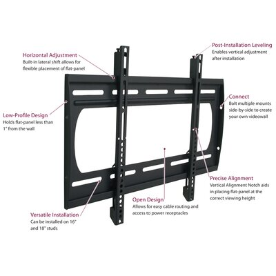 Premier Mounts Low-Profle Mount for Flat-Panels up to 42""