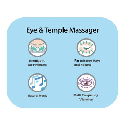 Zadro Eye and Temple Massager