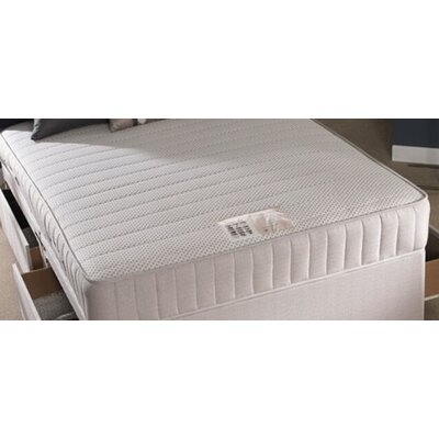 Bedmaster Memory Comfort Mattress