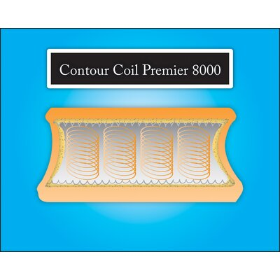 Elite Products Contour Coil Premier 8000 Futon Mattress