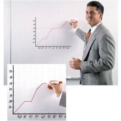 "Ghent 48.5"" x 96.5"" Phantom Line Magnetic Whiteboard - 2"" x 2"" Grid Pattern - Aluminum Frame with 4 Markers and Eraser"