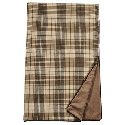 Jacobs Plaid Throw