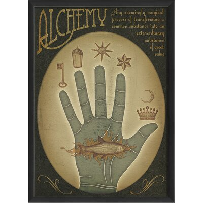 Blueprint Artwork Alchemy Hand Wall Art