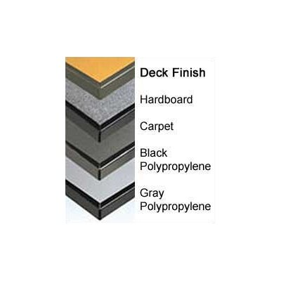 Midwest Folding Products Three-Level Standing Choral Riser with Polypropylene Deck