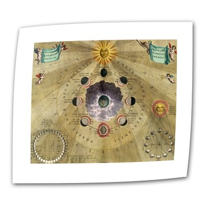 Art Wall Antique Maps 'Harmonia Macrocosmica' Unwrapped Canvas Wall Art