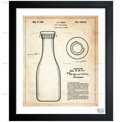 Milk Bottle 1938 Framed Painting Print
