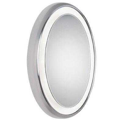 Tech Lighting Tigris Oval Surface Mounted Illuminated Mirror