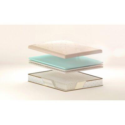 innerspring mattresses wayfair. Black Bedroom Furniture Sets. Home Design Ideas
