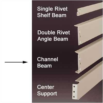 Penco RivetRite Parts - Double Rivet Channel Beams