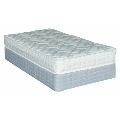 Innerspring Mattresses Buy line from Wayfair