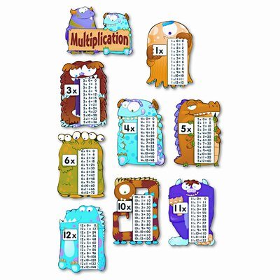Carson-Dellosa Publishing Multiplication Fact Monsters