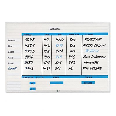 MAGNA VISUAL, INC.                                 Changeable Planner Kit, Porcelain-on-Steel, 48x36, White/Silver Frame