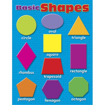 Trend Enterprises Learning Charts Basic Shapes