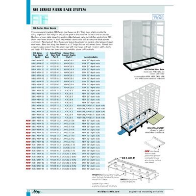 Middle Atlantic RIB Series Raised Floor Support Angles for Use with RIP-X-MRK-36 Riser Bases