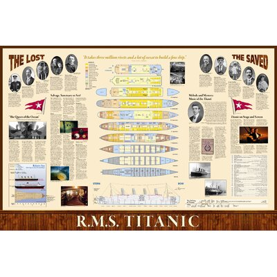 National Geographic Maps Titanic Poster Map (Two sided)
