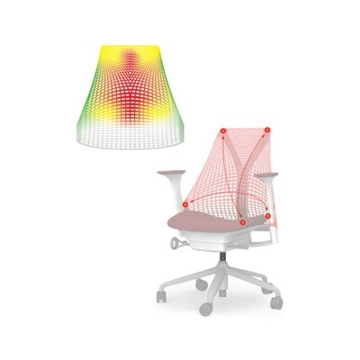Herman Miller ® SAYL™ Mid-Back Work Chair