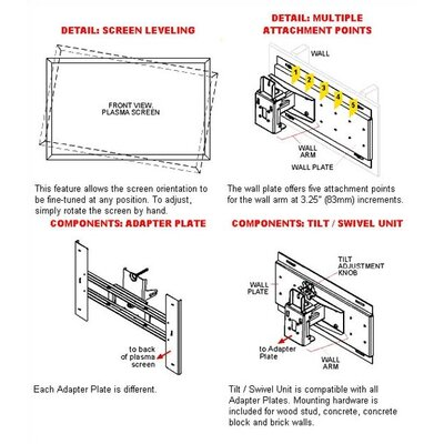 "Peerless Tilt/Swivel Wall Mount for 60"" - 61"" Plasma"