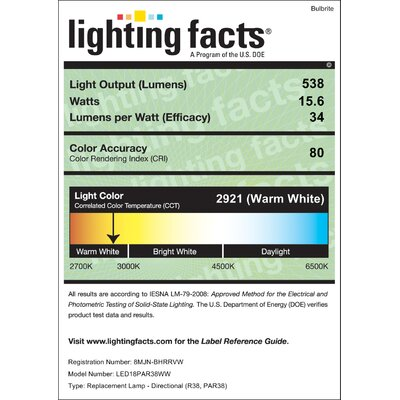 Bulbrite Industries 18W LED Turbo PAR38 Bulb in Warm White