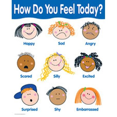 Creative Teaching Press Chart How Do You Feel