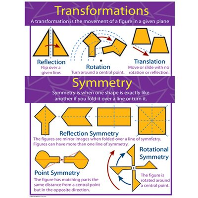 Frank Schaffer Publications/Carson Dellosa Publications Chartlets Transformations And