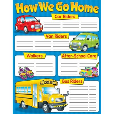 Frank Schaffer Publications/Carson Dellosa Publications How We Go Home Chartlet Gr K-3