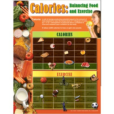Frank Schaffer Publications/Carson Dellosa Publications Chartlets Calories Gr 4-8
