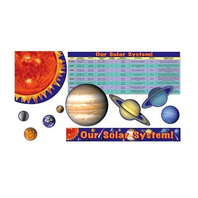 Teachers Friend Bb Set Our Solar System Guide