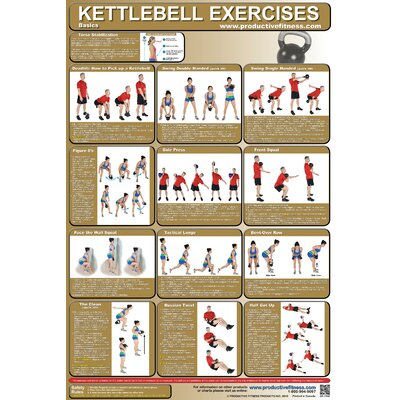 Productive Fitness Publishing Kettlebell Poster