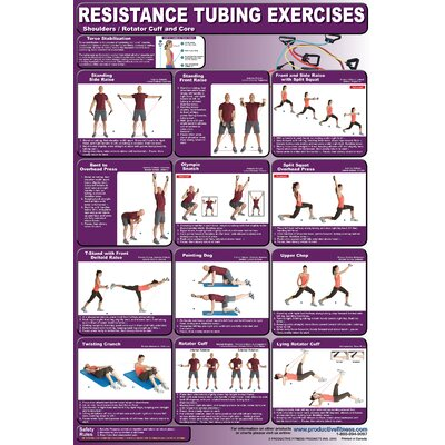 Productive Fitness Publishing Resistance Tubing Poster - Upper Body